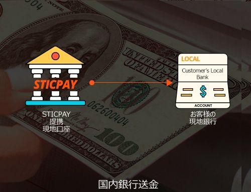 STICPAY(スティックペイ)から出金する方法(国内銀行)