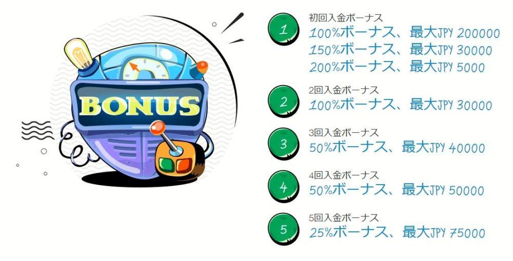 CASINO-X(カジノエックス)の入金ボーナスの詳細