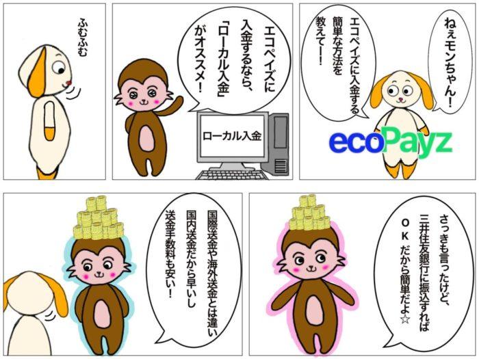 ecoPayz(エコペイズ)に入金する方法は簡単!ローカル入金