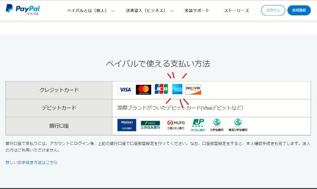 Paypal(ペイパル)にAmerican Express(アメリカンエクスプレス)で入金するには?
