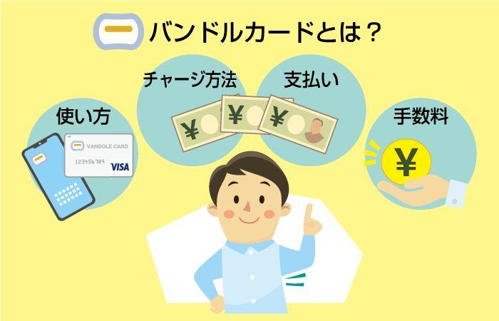 バンドルカードとは!?使い方・チャージ方法・支払い・手数料・上限