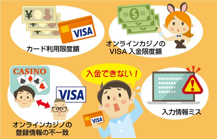 オンラインカジノにVISAカードで入金できない理由
