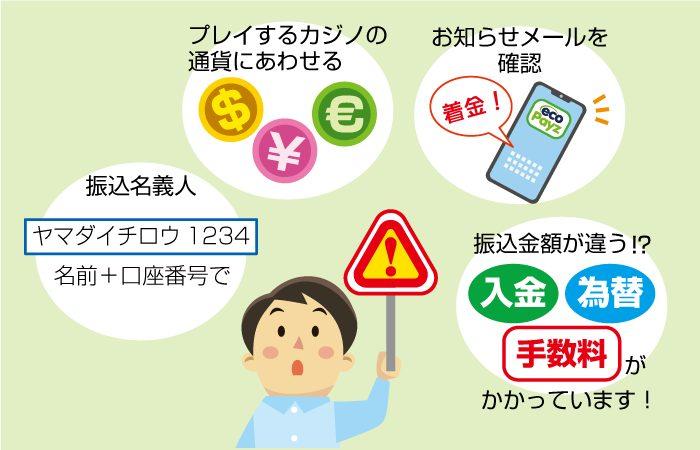 三井住友銀行からローカル入金する時の注意点