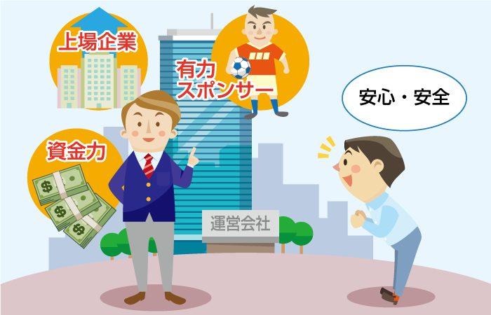 【オンラインカジノの仕組み】オンラインカジノを運営している会社の仕組み