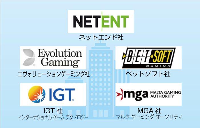 【オンラインカジノの仕組み】オンラインカジノにゲームソフトを提供しているソフトウェア会社