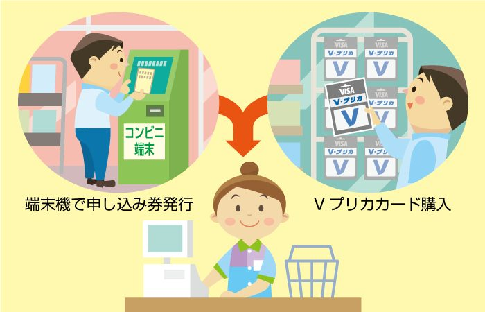 コンビニでVプリカを購入する方法(Vプリカコード・端末機)