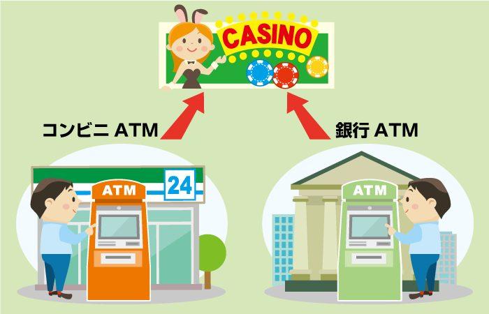 オンラインカジノにATMで銀行振込する2つのやり方