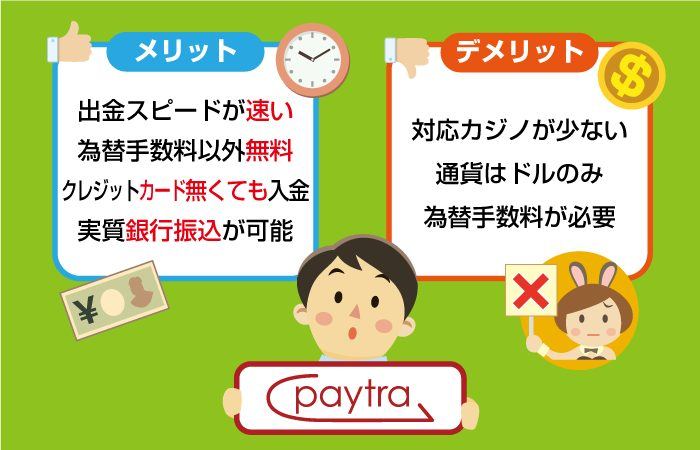 Paytra(ペイトラ)を使うメリットとデメリット