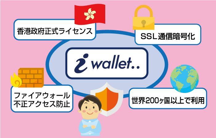 iWallet(アイウォレット)の安全性について