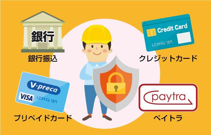 安全性重視でオンラインカジノに入金する方法とポイント