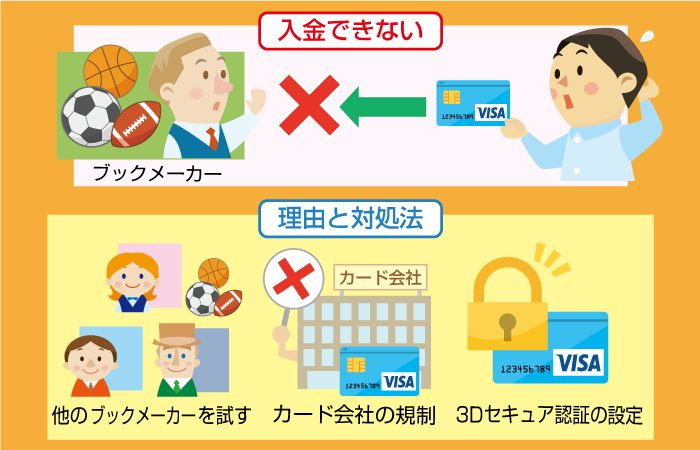 VISAカードでブックメーカーに入金できない時の対処法