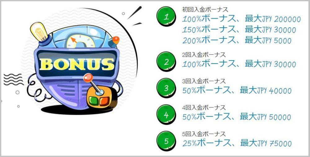 CASINO-X(カジノエックス)の入金ボーナス