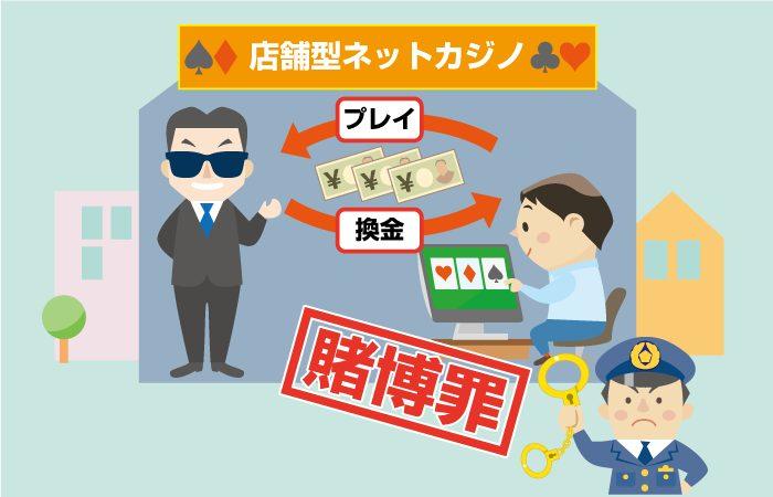 日本国内で店舗型のインターネットカジノは違法