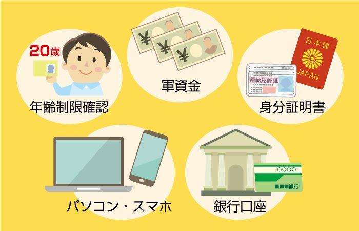 オンラインカジノの準備!換金に必要な物や書類