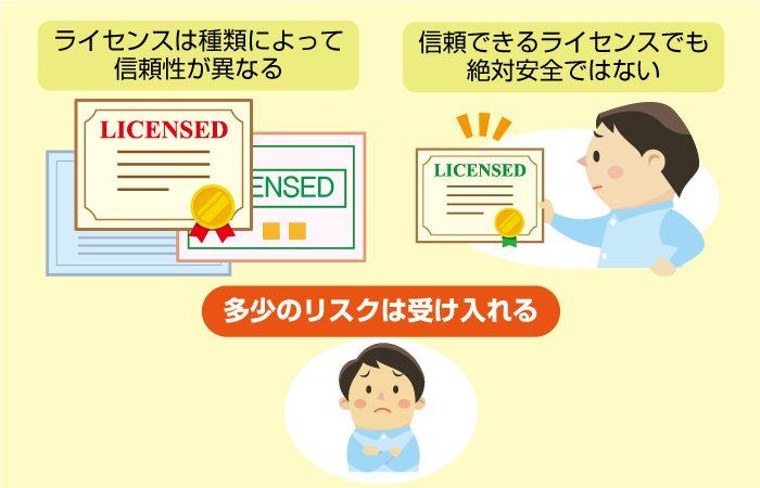 オンラインカジノのイカサマ・詐欺・危険性のリスクを理解
