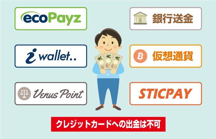オンラインカジノのおすすめ出金方法