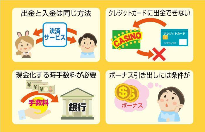オンラインカジノの換金時に必要なコト
