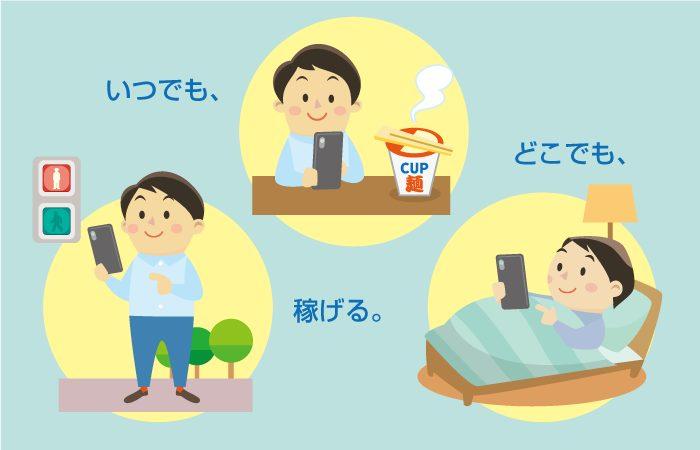 外出や時x宅でもスマホ一台(Android・iPhone)でオンラインカジノがプレイできる
