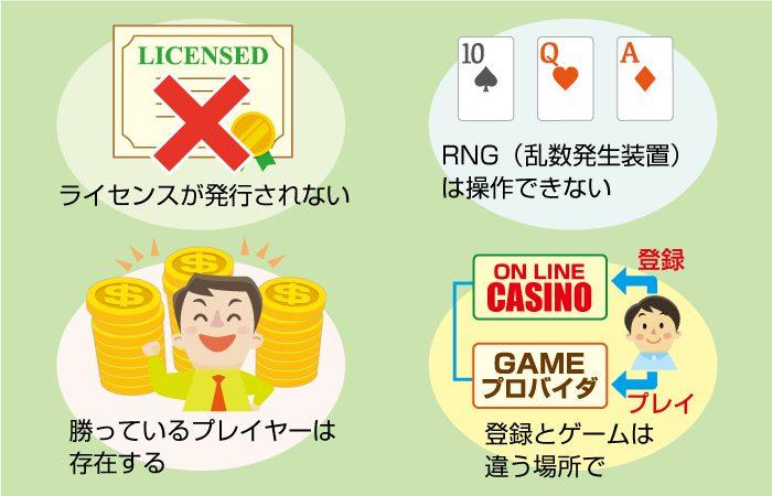 オンラインカジノの詐欺はない!ライセンス見ればわかる