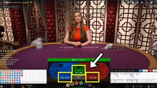 バカラの賭け方は『PLAYERかBANKER』どちらが勝つか予想する