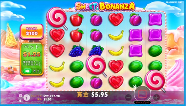 Sweet Bonanzaの大当たり抽選方式