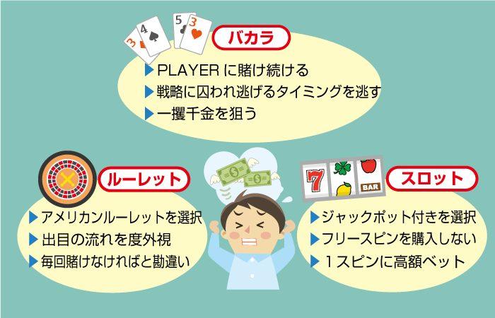 カジノゲームの大負けパターン