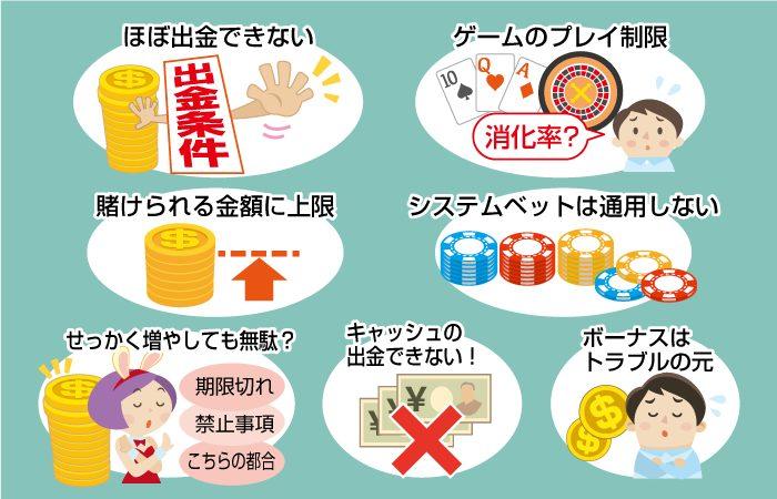 オンラインカジノの入金ボーナスのデメリット(メリットなし)
