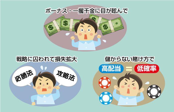オンラインカジノでいつも負ける人は理由がある