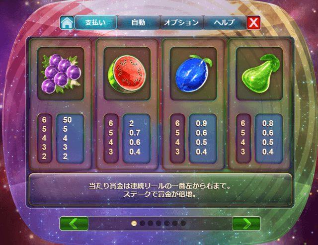 Opal Fruits(オパール・フルーツ)の配当表1