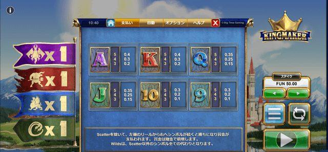 Kingmaker(キングメーカー)の配当表2