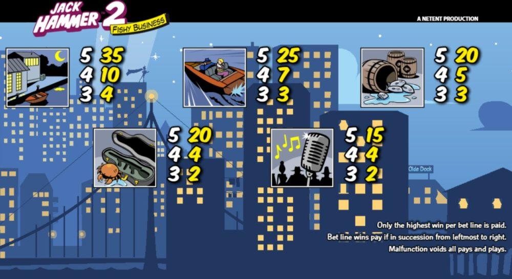 Jack Hammer2(ジャックハマー2)の配当表2