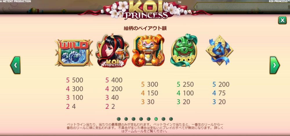 Koi Princess(コイ・プリンセス)の配当表1