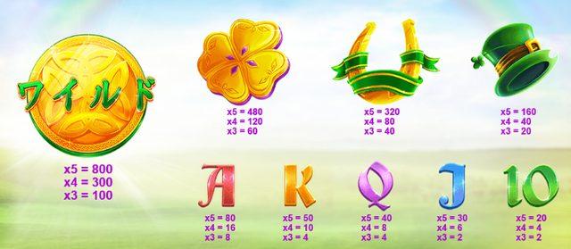 Rainbow Jackpotsの配当表