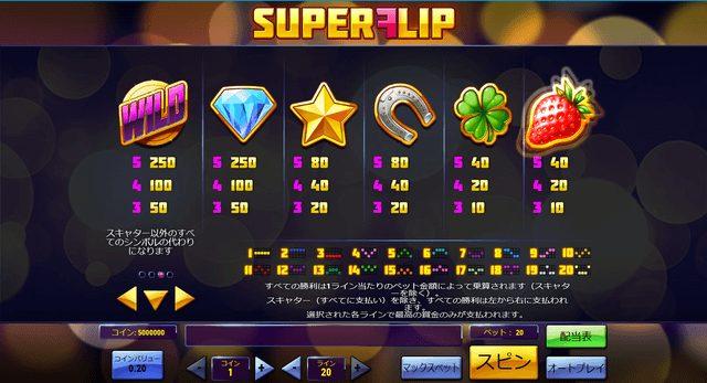 Super Flip(スーパーフリップ)の配当表1