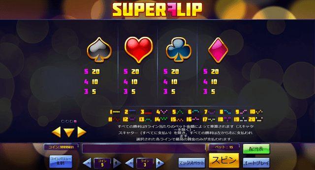 Super Flip(スーパーフリップ)の配当表2