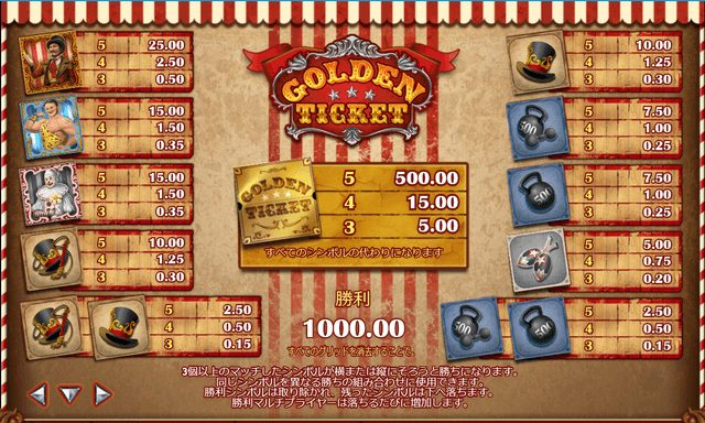 Golden Ticket(ゴールデンチケット)の配当表