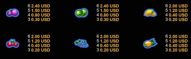 ジョーカー3600の配当表2