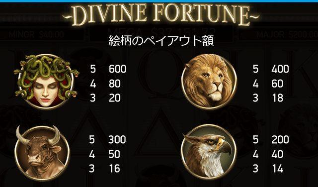Divine Fortune(ディバイン・フォーチュン)の配当表1