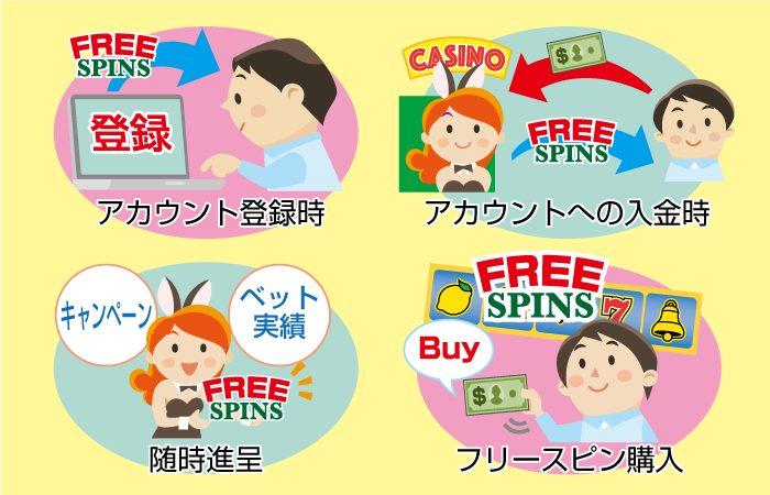 入金不要フリースピンが貰えるオンラインカジノとタイミング(いつ貰える)