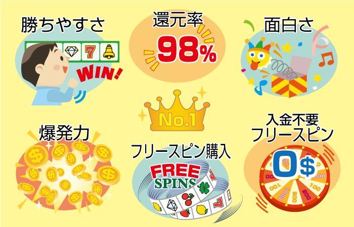 オンラインカジノのスロットランキング(カテゴリー別)