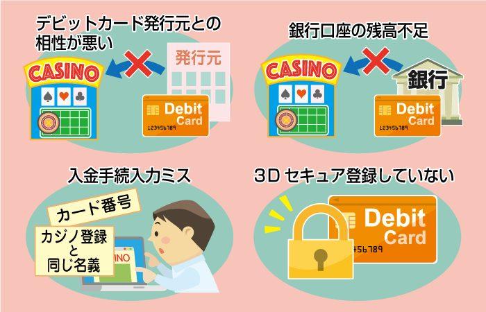 デビットカードでオンラインカジノに入金できない理由