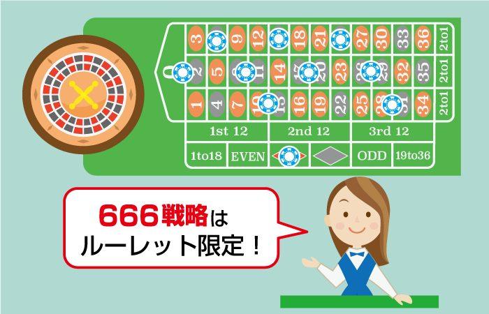 666戦略のやり方