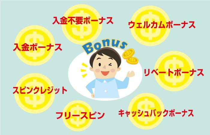 オンラインカジノのボーナスの種類は7つ