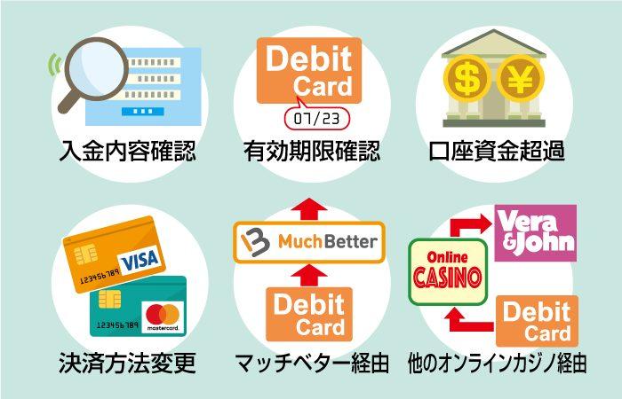ベラジョンカジノにデビットカードで入金できない・入金エラーなど対処法