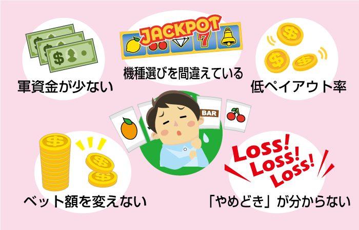オンラインカジノのスロットでなぜ勝てない?敗者に特徴的な5つの理由