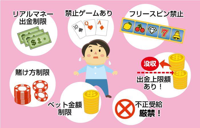 オンラインカジノのボーナスのデメリット【要注意】