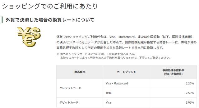 VISAデビットカードの海外事務手数料