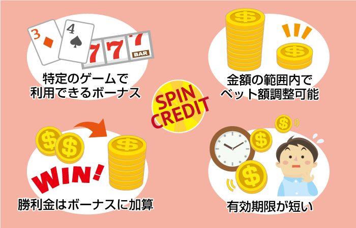 カジノのスピンクレジットとは?意味は?