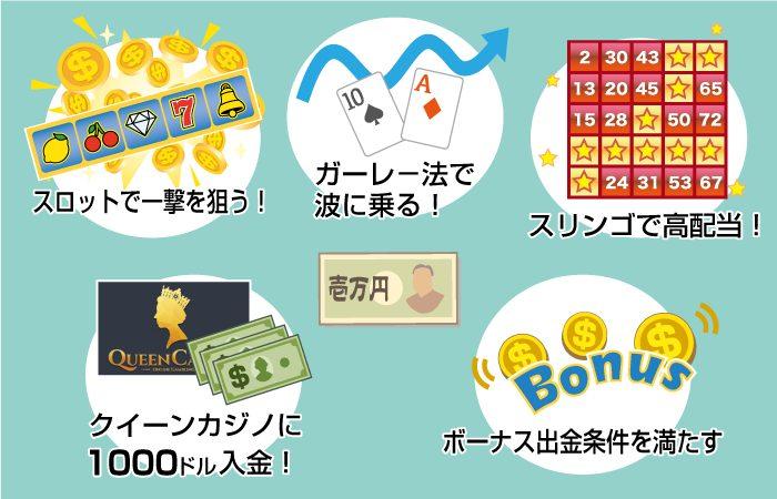 オンラインカジノの副業方法!毎日1万円帰ぐ