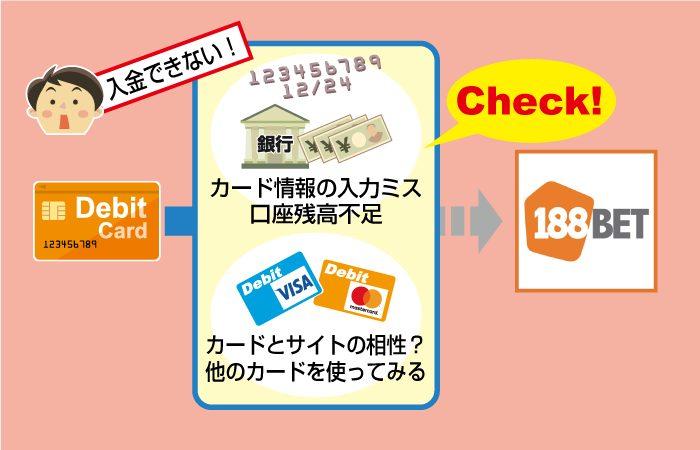 188BETにデビットカードで入金できない(入金エラーや入金拒否)